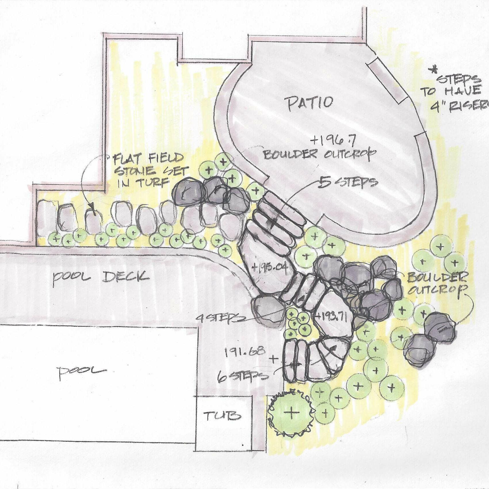 small-garden-designs